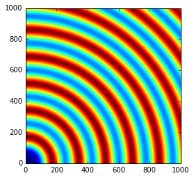 Geometries in pyFAI — pyFAI 0 13 0 documentation