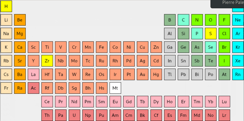 Periodictable Atomic Elements Widgets Silx 0100a0 Documentation